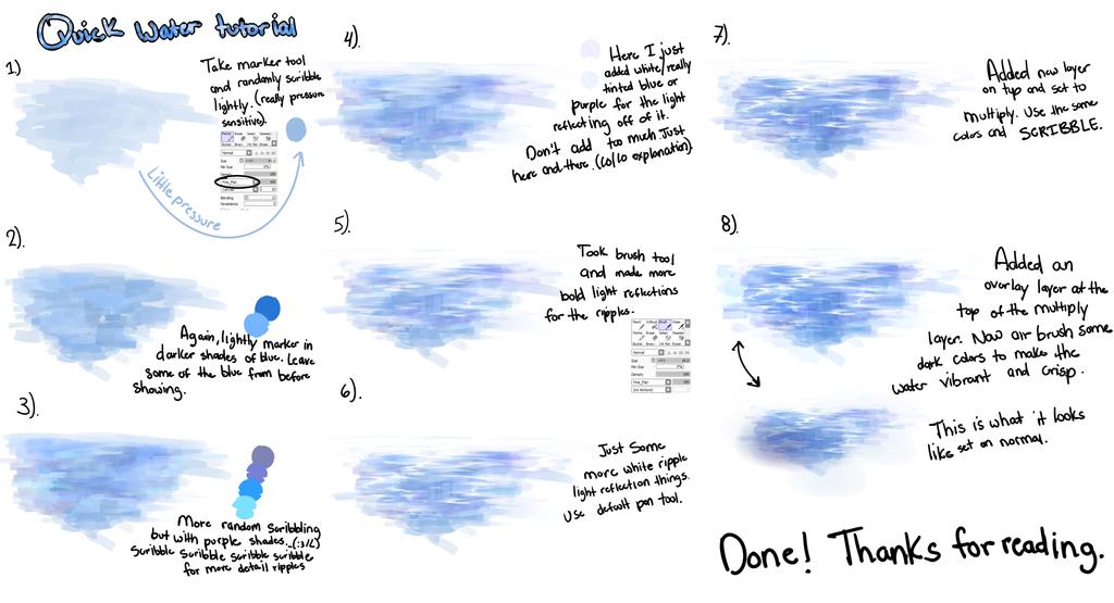 Water tutorial other mini tutorials by kanekiru on for Painting on water tutorial