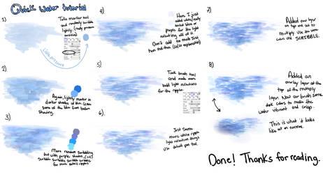 Water tutorial (+ Other mini tutorials) by Kanekiru