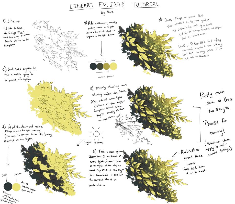 Lineart Foliage Tutorial by Kanekiru