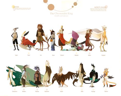 Chronorahn species