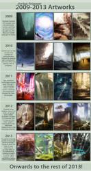 Improvement Meme 2009-2013 by jordangrimmer
