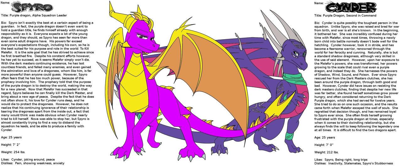 Summary -> Spyro And Cynder Fanfiction - stargate-rasa info