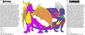 Spyro and Cynder Reference