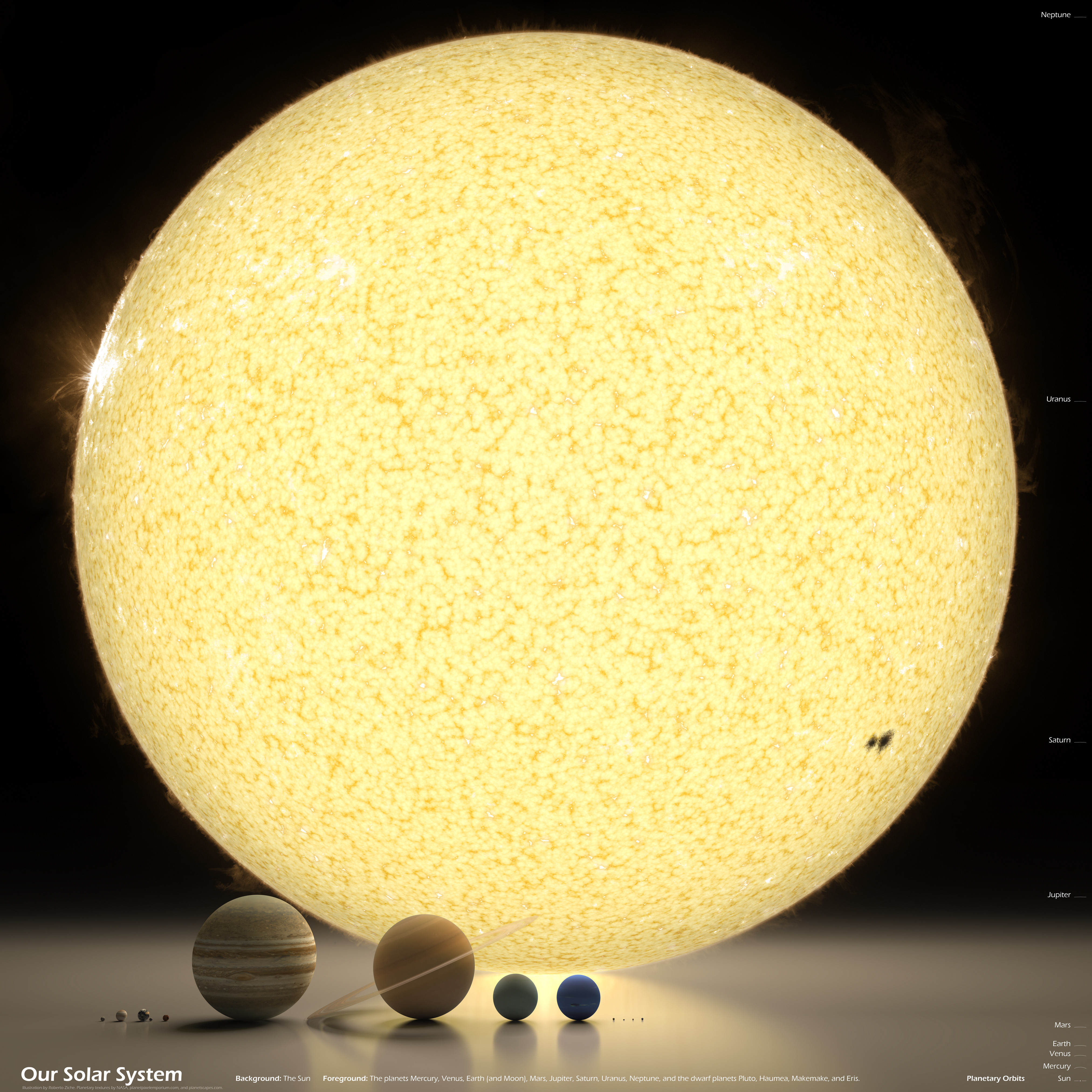 The Solar System Size Comparison by Lord-Iluvatar on DeviantArt
