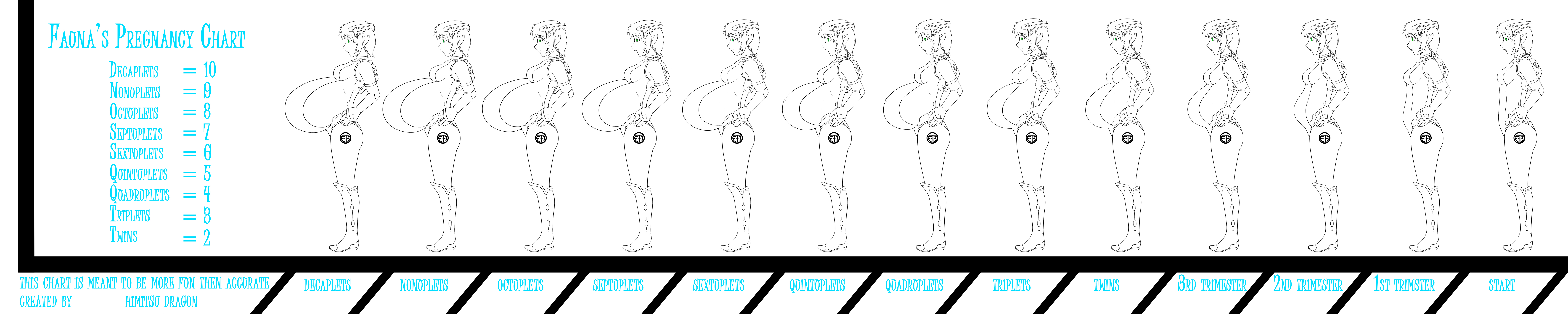 pregnancy belly growth chart: Fauna s size chart by himitsudragon on deviantart