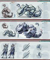 Pokemon Hunter: Steelix