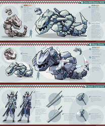 Pokemon Hunter: Steelix by PursuerOfDarkness