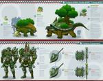 Pokemon Hunter: Torterra