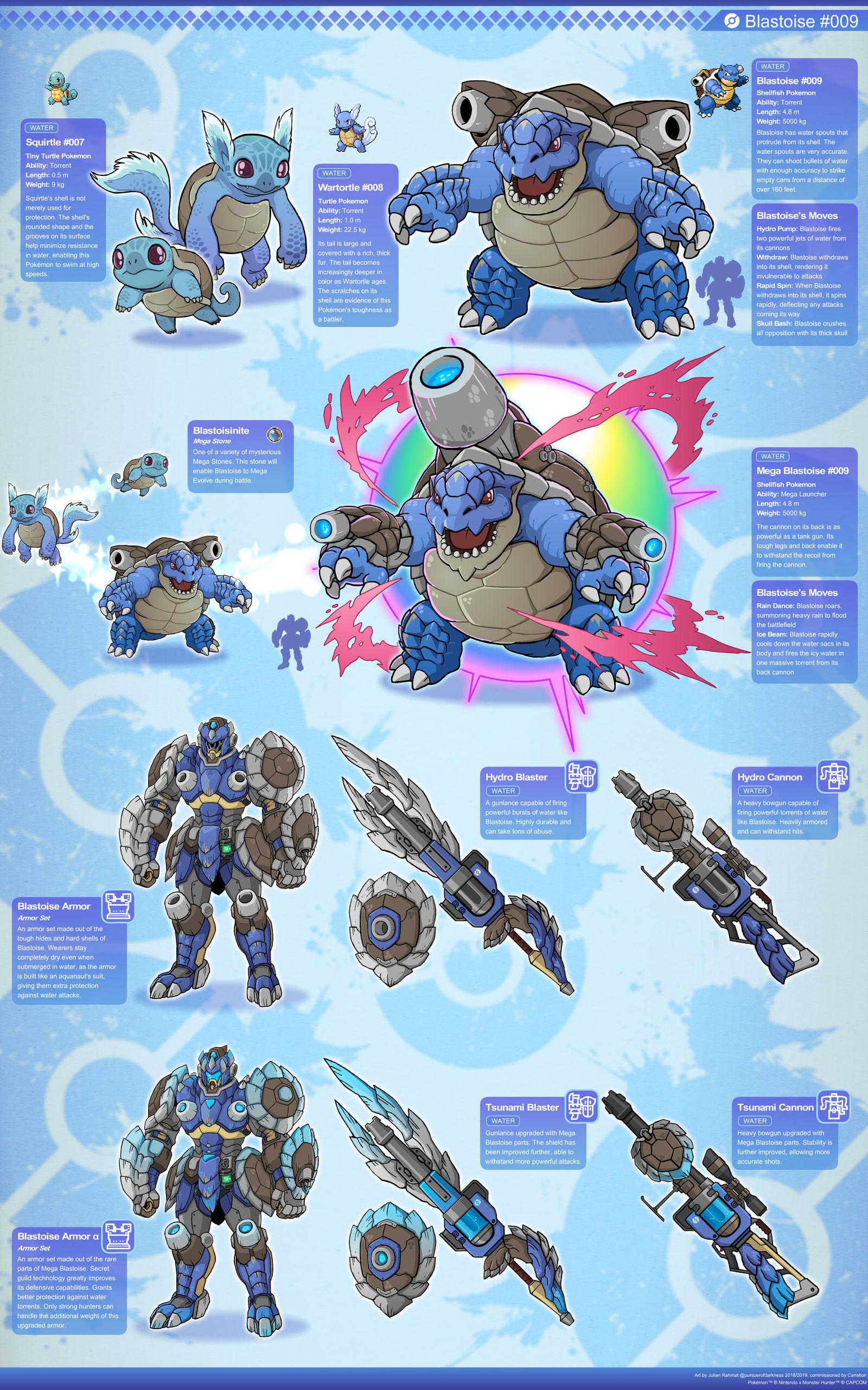 Pokemon Hunter: Blastoise