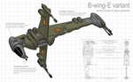 B-wing Redesign