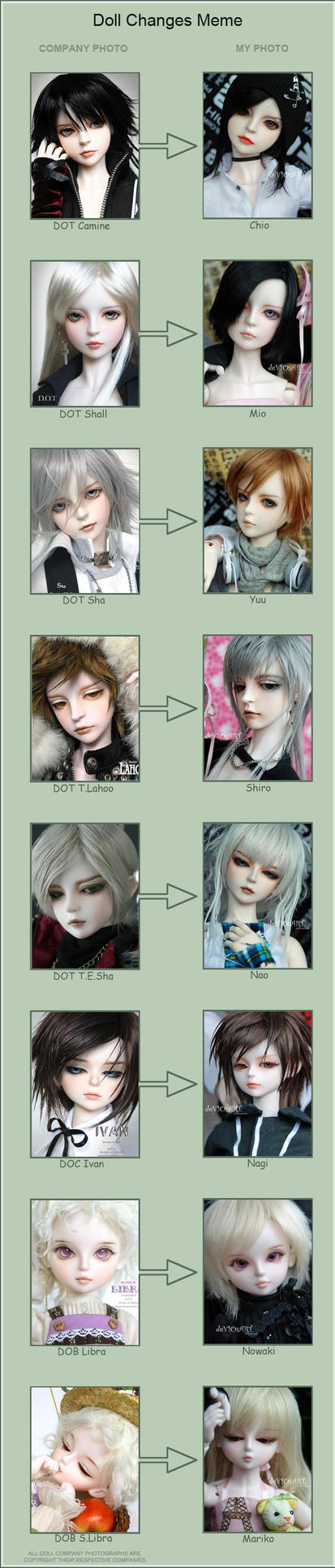 Doll Changing Meme by deVIOsART