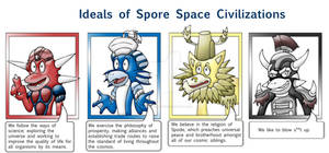 Sporetastic Thought