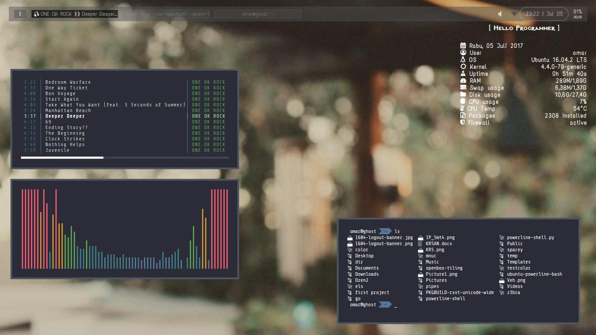 Ubuntu + Openbox by fikriomar16