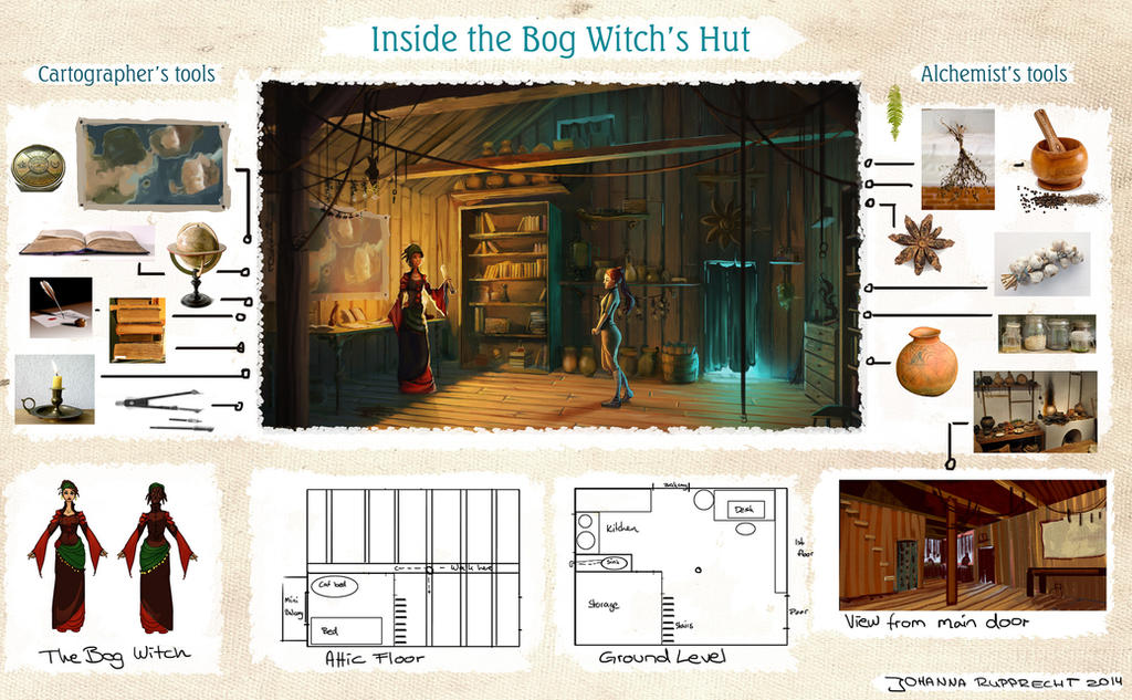 Inside the Bog Witch's Hut (Dev Sheet) by Lyraina
