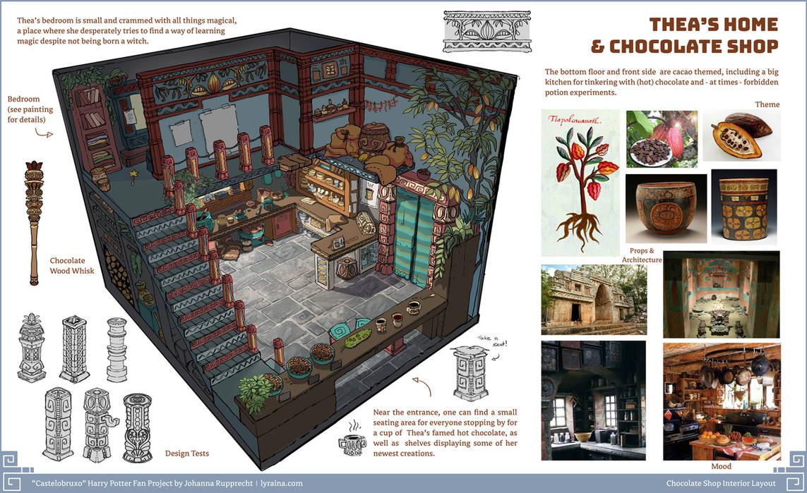 Chocolate Shop - Interior