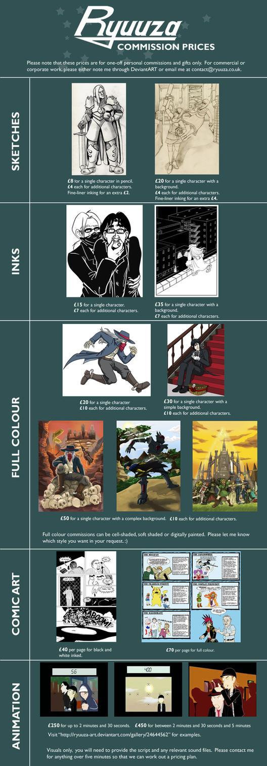 Ryuuza Commission Information by ryuuza-art