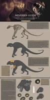 Neveren Species Guide