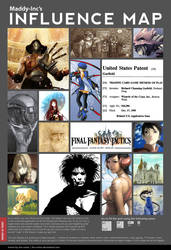 Maddy-Inc's Influence Map