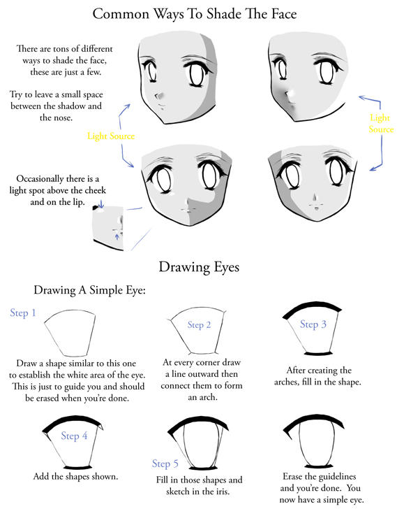 how to draw anime without guidelines