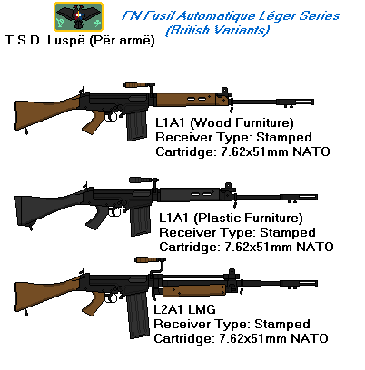 TSD Scale FN FAL Series (British) by thesketchydude13 on