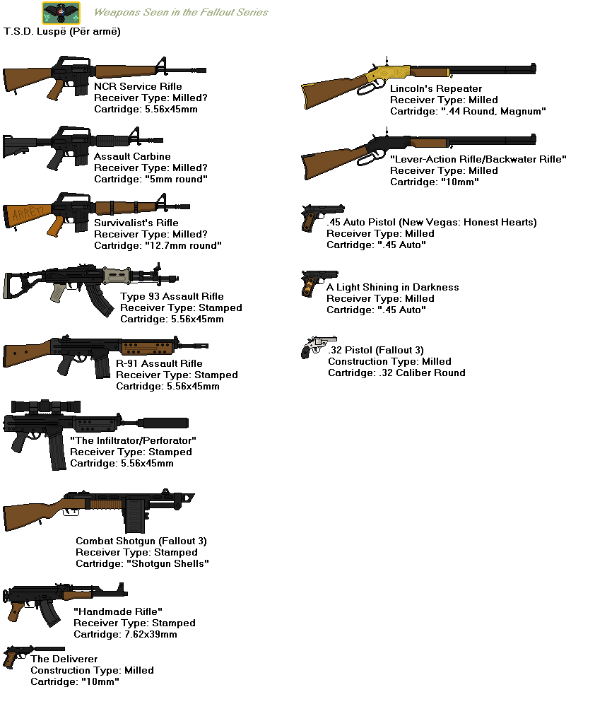 TSD Scale Fallout Weapons by thesketchydude13 on DeviantArt