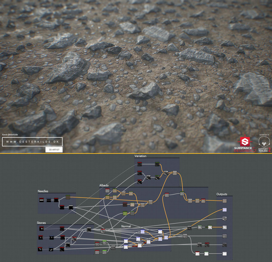 Generic dirt - Substance Designer by Kosai106