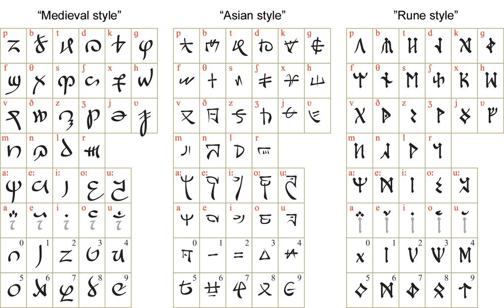 Three Alphabets By Qvasi On DeviantArt