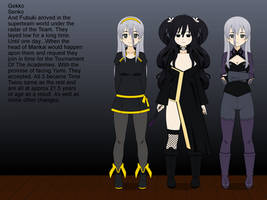 Gekko Fubuki And Senko (Superteam) by MEGAF1SH