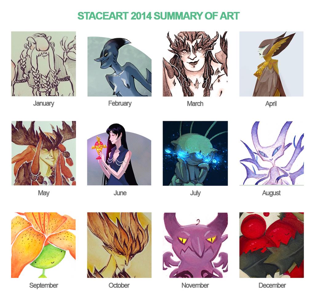 2014 Summary of Art by StacyLeFevre