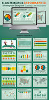 E-Commerce Infographic Powerpoint Template