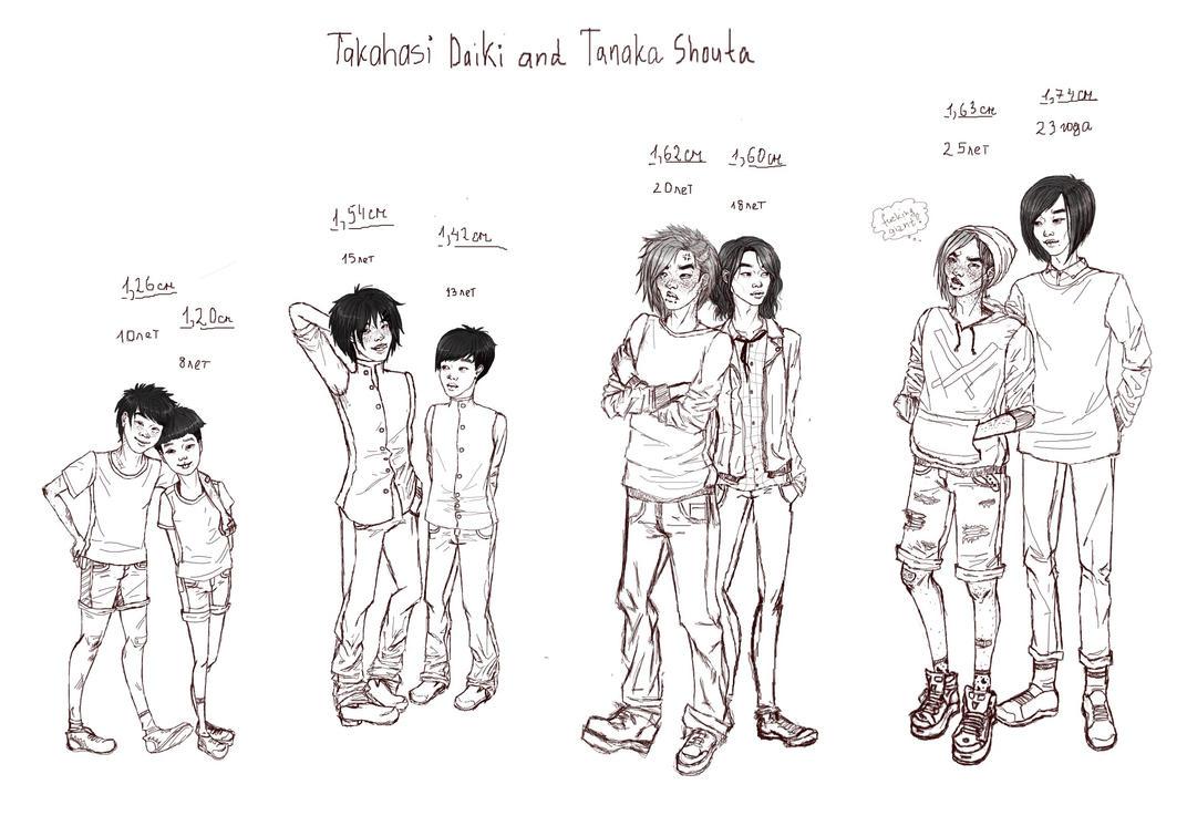 Daiki and Shouta by Yana15
