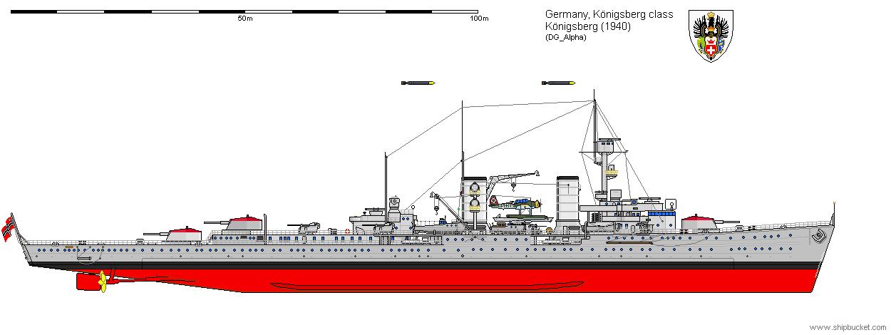 Image result for konigsberg cruiser 1940