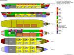 KFT - Kleinflugzeugtraeger - Internal Layout