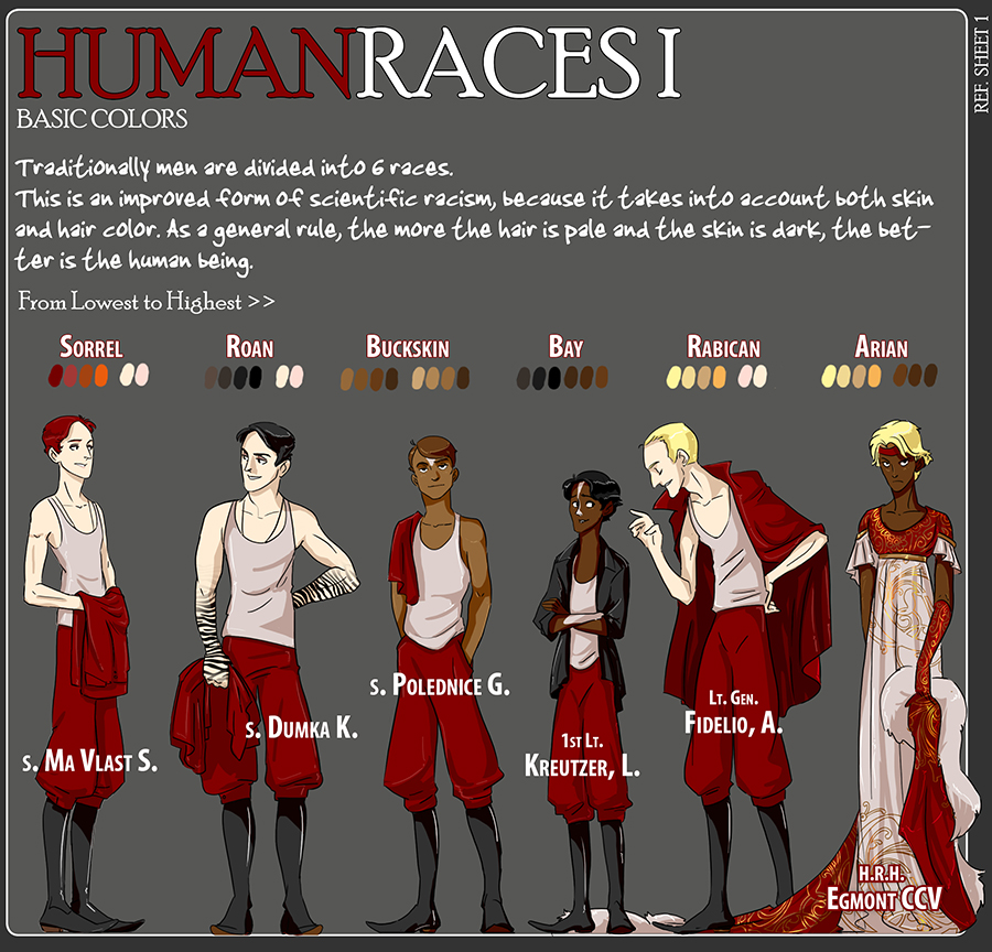 Human Races  1 by truepoetryneverdies on DeviantArt