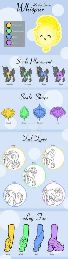 Rarity Sheet: Whispars