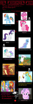 *OLD* Top 10 Disliked/Hated Characters from MLP by Funsizefluffy