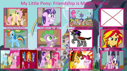 Funsizefluffy MLP Controversy Meme by Funsizefluffy