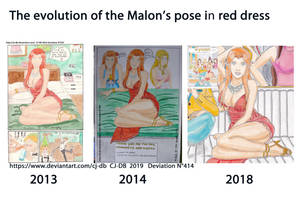 The evolution of the Malon's pose in red dress