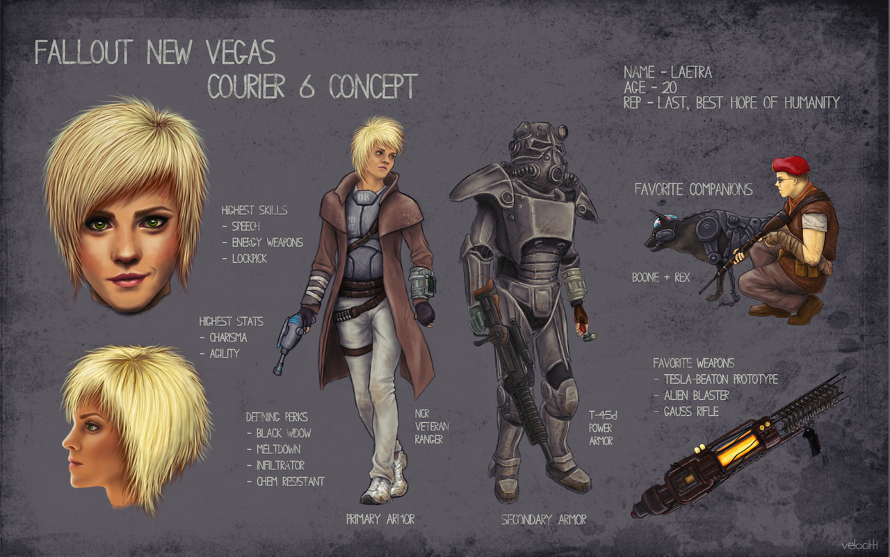 Fallout - FemCourier Concept by velocitti on DeviantArt Labyrinth Cast