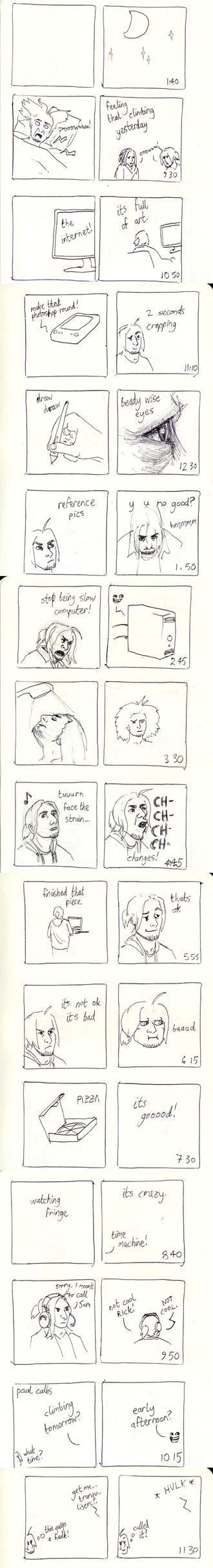 HOURLY COMICS 2011 day 4 by kingaby