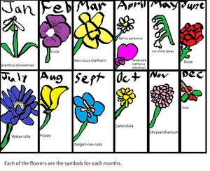 Flowers Months