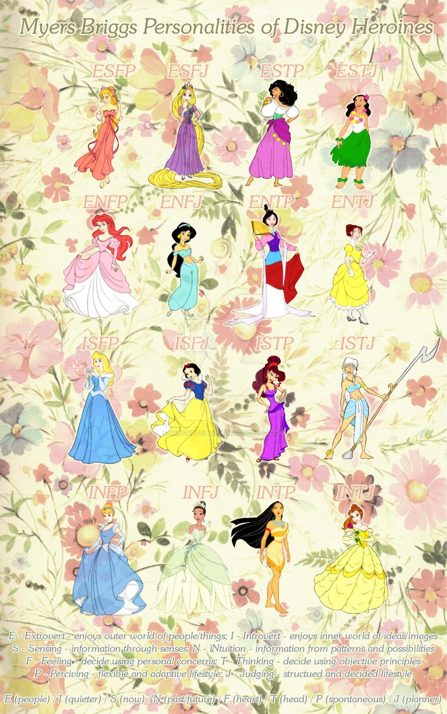 Myers-Briggs Disney Heroines by Ninquetolliel