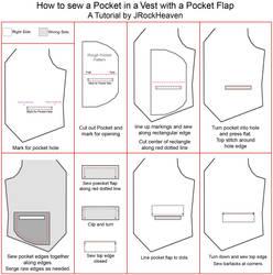 Tutorial: Sewing a Vest Pocket