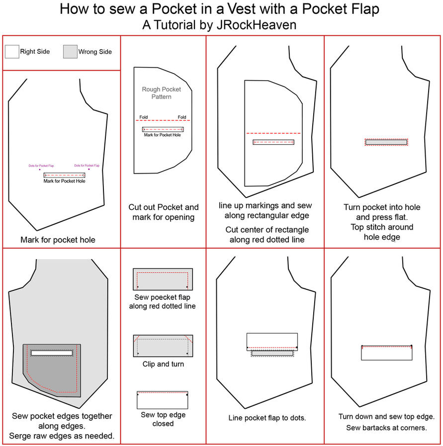 Tutorial: Sewing a Vest Pocket by Jrockheaven