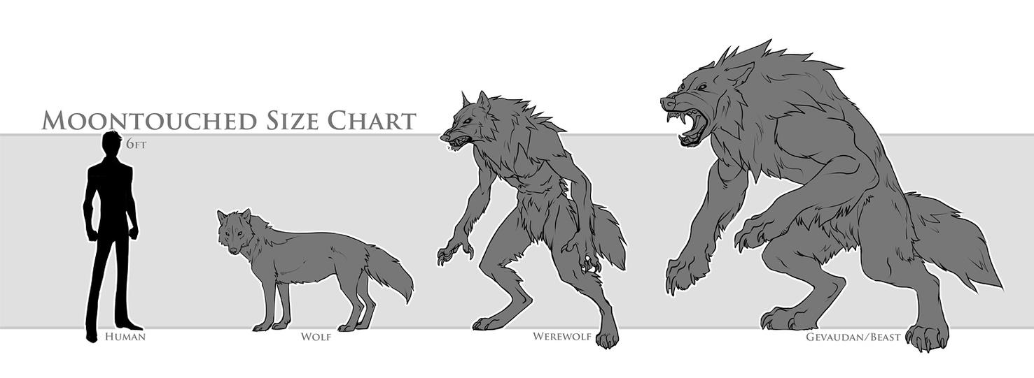 Moontouched Size Chart By Hellcorpceo On Deviantart