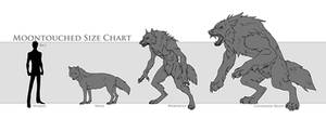 Moontouched Size Chart