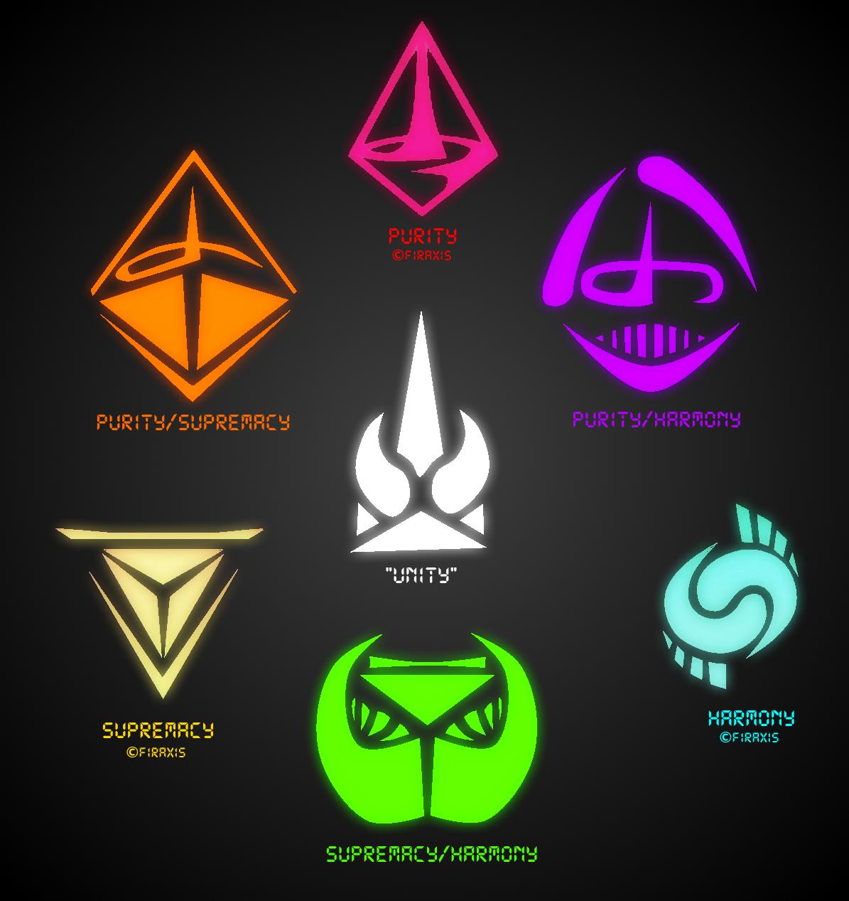Hybrid Affinity Symbols Civfanatics Forums
