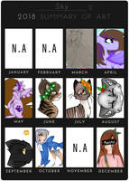 2018 Summary of Art by angelspaccat11