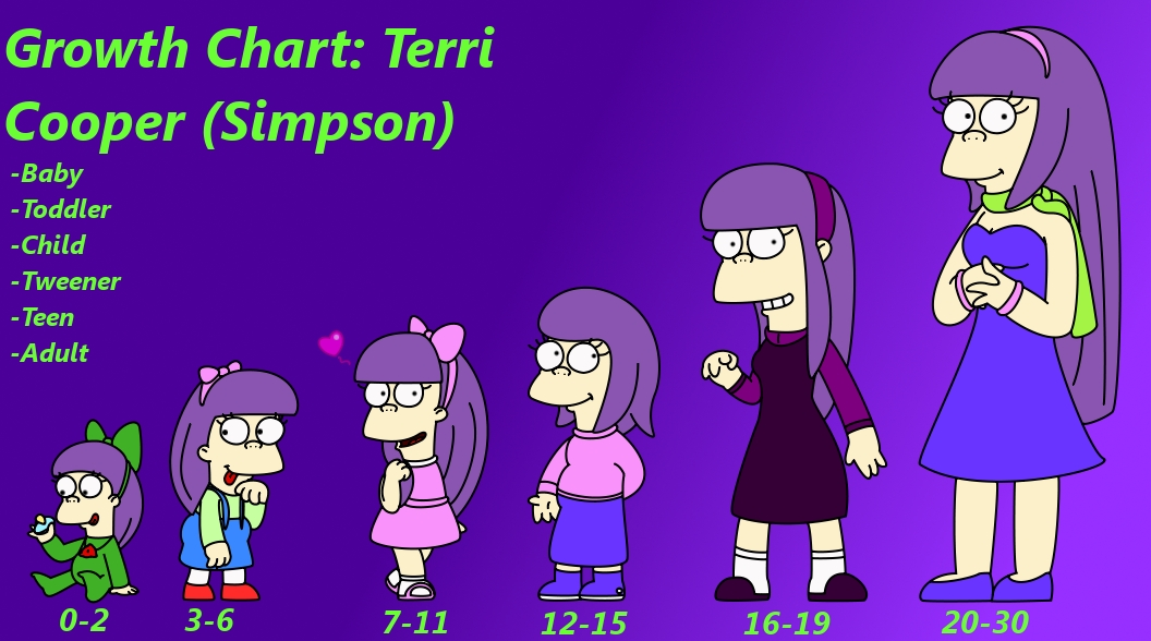 Terri Growth chart. by SuperKoopaTroopa