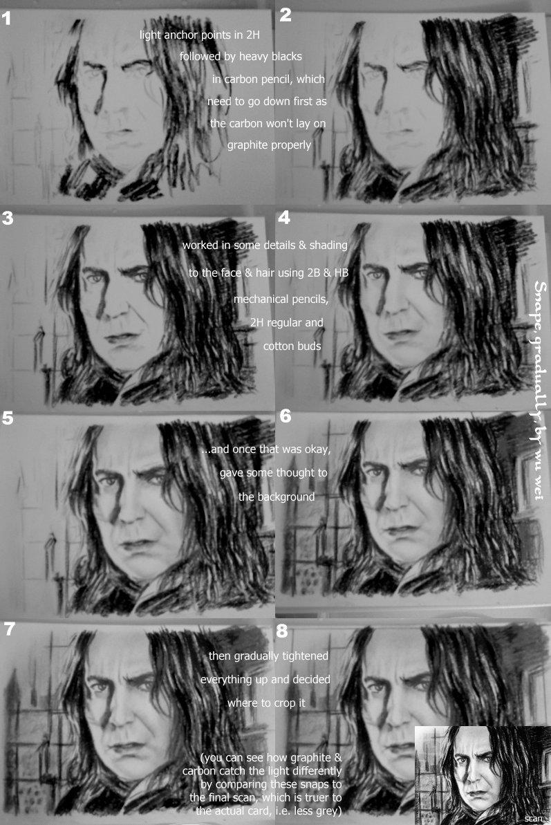 Severus Snape miniature WIP by whu-wei